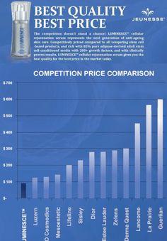 Price comparison :)