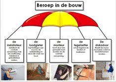 Dutch Language, Montessori, Teaching, Hut, Planning, Learning, Education, Tutorials