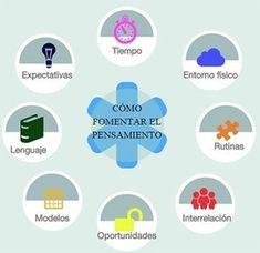 Creando infografías desde Google Drive de forma colaborativa | TIC & Educación | Scoop.it