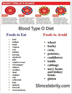 #BloodTypediet Blood type O Diet Food List http://slimcelebrity.com/diets/blood-type-o-diet-food-list/