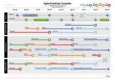 strategic business plan roadmap - Google Search