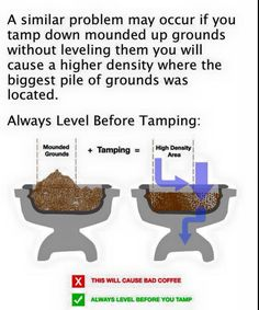 Always level before tamping.keep the shots consistant.