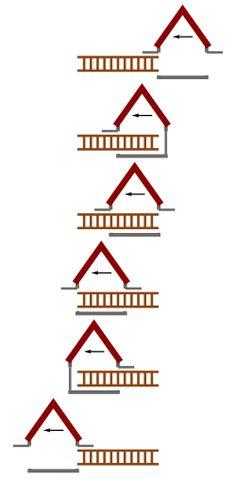 Ladder paradox (or barn-pole paradox)