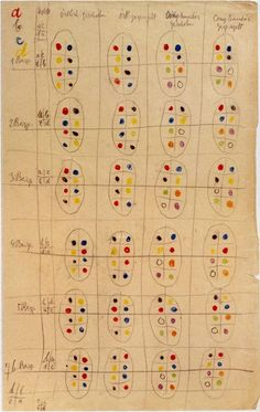 Paul Klee colour theory