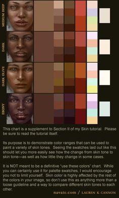 Skin Color Paint, Skin Color Palette, Skin Colors, Color Mixing Chart, Colored Pencil Techniques, Digital Art Tutorial, Drawing Techniques, Art Tips, Art Tutorials