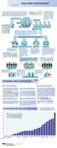 Was sind eigentlich genau Dividenden, wie funktioniert sie und worauf müssen Anleger achten? Alle Fakten im Überblick.