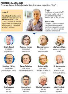 Entenda a Operação Lava Jato, da Polícia Federal - 14/11/2014 - Poder - Folha de S.Paulo