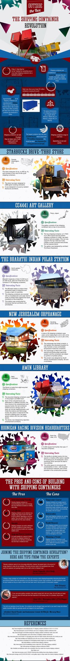 Shipping container home plans - Find out how to build container homes here http://howtobuildashippingcontainerhome.blogspot.co.nz/