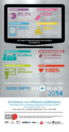 Edition 2014 du Guide des « + de la TV » : SocialTV, usages, audiences …