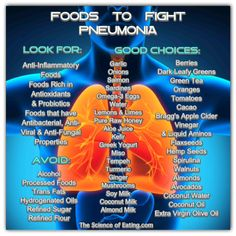 Foods To Fight Pneumonia and charts for many other issues
