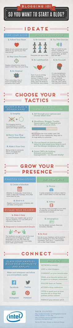 How to Make a Successful Blog - #Infographic #blogging