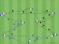 Football Coaching Drills, Line Chart, Soccer, Sport, Style, Football, Exercises, Exercise, Places