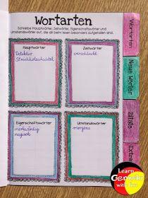 Lesemotivation Wortarten Bullet Journal, Great Books, New Quotes, Primary School, Writing, Deutsch