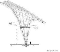 Musée des Confluences - Coop Himmelb(l)au Draw Diagram, Architecture Graphics, Himmelblau, Bus Station, Musa, Rhone, Utility Pole, Construction, Gallery