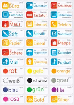 German Language Stickers - Yu Ji - German Language Stickers Kickstart learning German with our awesome stickers! You will learn the 132 most important words in no time, just by placing them around your home. Russian Language Learning, Dutch Language, Portuguese Language, Japanese Language, Korean Language, Learn Italian Language, Catalan Language, Chinese Language, Second Language