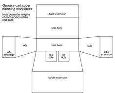 Shopping Cart Cover Tutorial I M Thinking I Could Change