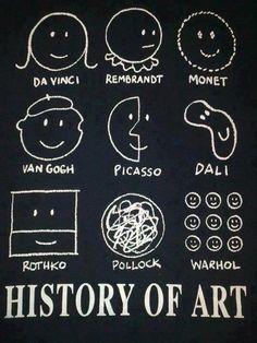 Art history in a nutshell