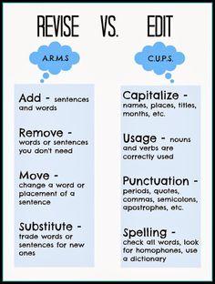 revise vs edit - réécriture vs correction