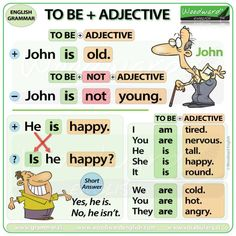 To Be + Adjective in English - Positive sentences, Negative sentences, and Questions using To Be with adjectives. Adjectives Grammar, English Adjectives, English Verbs, English Sentences, Grammar Rules, English Grammar Notes, Teaching English Grammar, English Language Learning, English Vocabulary