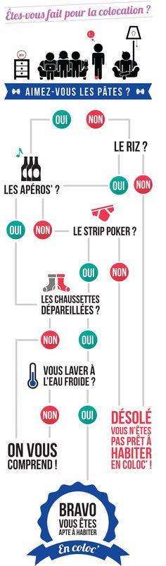 Êtes-vous fait pour la coloc ? http://switch.axa.fr/assurance-habitation/assurance-colocation