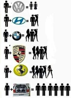 Marcianadas_204_06110015 (92) Funny Car Memes, Car Humor, Funny Quotes, Best Funny Pictures, Funny Images, Satirical Illustrations, Volkswagen, Geek Stuff, Math