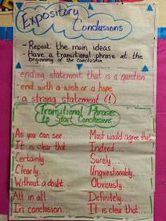 Expository Conclusions Anchor Chart