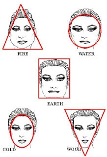 Learn Face Reading: What Your Face Shape Says about You!