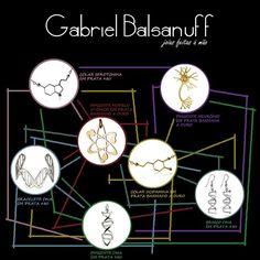 Gabriel Balsanuff Design lançou uma série de joias especialmente para os fãs de ciências! | Nerdivinas