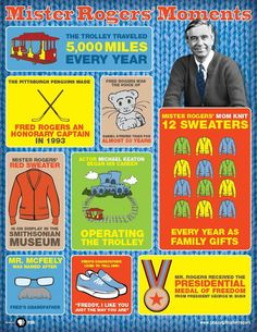 An Incredibly Cute Mr. Rogers Infographic