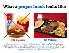 850 calories may not seem like enough food given the huge portions kids are used to being served at restaurants, but it should be plenty to meet most high schoolers energy needs. Healthy Recipe Videos, Easy Healthy Recipes, Easy Meals, Healthy Choices, Healthy Snacks For Diabetics, Healthy Eating, Healthy Food, Chocolate Belga, Chicken Spices