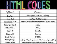 Create Clipart: Design Tidbit: Using HTML codes to dress up product descriptions Html Code, Clipart Design, Design Tutorials, Clip Art, Coding, Social Media, Product Description, Technology, Tips