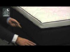SLAPEN AANHUIS NL Slaapcomfort boxspring