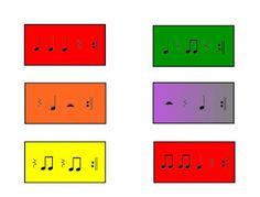 Vícehlas - rytmika a rytmický zápis