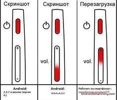 Сервисные коды android и полезные комбинации клавиш на Sony Xperia