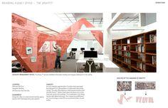 Pratt Institute Interior Design