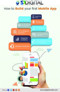SJ Digital Media is the one stop destination for all your mobile application development and designing needs. Whether it is android or iPhone, we cater all type of smartphone application development at low prices.  Visit Us: www.sjdigitalmedia.com or call at +91 935 110 7374 for any query. #SJDigitalMedia #Appdevelopment #Appdesigning #iPhone #Android #ApplicationDevelopment #Smartphones #MobileApp