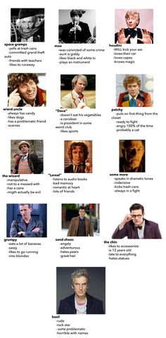 Image result for doctor who tag yourself
