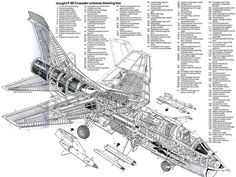 cutaway drawing Want to see more or want original HD file? Military Jets, Military Aircraft, Fighter Pilot, Fighter Jets, Aircraft Parts, Technical Illustration, Airplane Design, Navy Aircraft, Color Profile