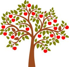 Apple Tree - Trading Phrases