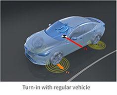 Mazda G Vectoring control -Carros Ok-2