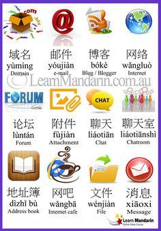 internet vocabulary #Chinese