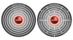 Media Enhancements: Enriching The Creative, Sharpening The Targets Digital media has many capabilities and options that are not available in other media. These enhancements are designed to enrich the creative or more precisely target specific audiences that those ads reach.