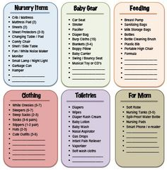 Baby Checklist - FREE Printable | Babies, Printing and Pregnancy