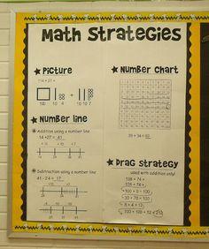 Classroom Bulletin Board Ideas | Math Word Wall Bulletin Board » Math Madness Game Bulletin Board
