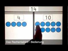 Das Rechentablett – das Teile-Ganzes-Konzept interaktiv erforschen – Digitale Lernmedien
