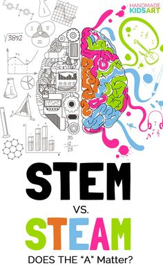 Good explanation of why Art is an important part of STEAM. I think this would be an important resource for teachers and parents, to help understand that STEAM can help students expand and apply their creative and motivated learners. Steam Art, Stem Steam, Steam Activities, Math Activities, Steam Education, Art Education, Arts Integration, Stem Science, Stem Projects