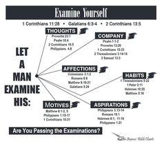 Examine Yourself Motivational Bible Verses, Bible Verses Quotes, Bible Scriptures, Inspirational Quotes, Bible Study Notebook, Bible Study Tools, Study Journal, Scripture Study, Bible Topics