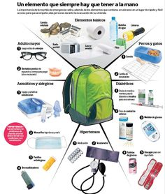 Camping Tips For Families – All You Need For Family Camping Survival Life Hacks, Survival Food, Survival Prepping, Survival Skills, Emergency Bag, Emergency Preparedness, Emergency Planning, Get Home Bag, Eco Kids