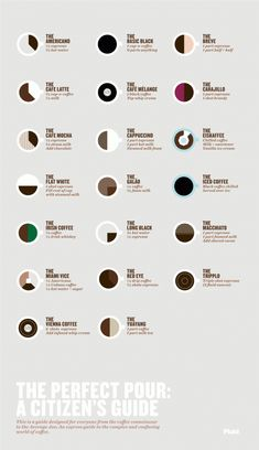 The Perfect Pour - recipes for various coffee drinks.