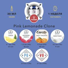 ELEMENT E-LIQUID - Pink Lemonade Clone Клон полюбившейся многим жидкости бренда ELEMENT E-LIQUID. Отличное сочетание ярких цитрусовых ноток с малиной. Попробуйте! #тпа #tpa #tfa #самозамес #рецептыжидкостей #vapebomb #ароматизаторы #ароматизаторы_tpa #ароматизаторы_тпа #vapebombru #рецептытпа #vapeрецепты #рецептыvapebomb